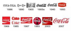kak-sozdat-brend-s-nulya-i-obojti-konkurentov-coca-cola