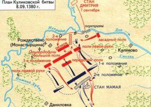 Karta_-_kulikovskaya_bitva_3